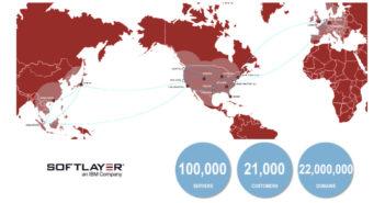 SoftLayer infrastrutura IBM
